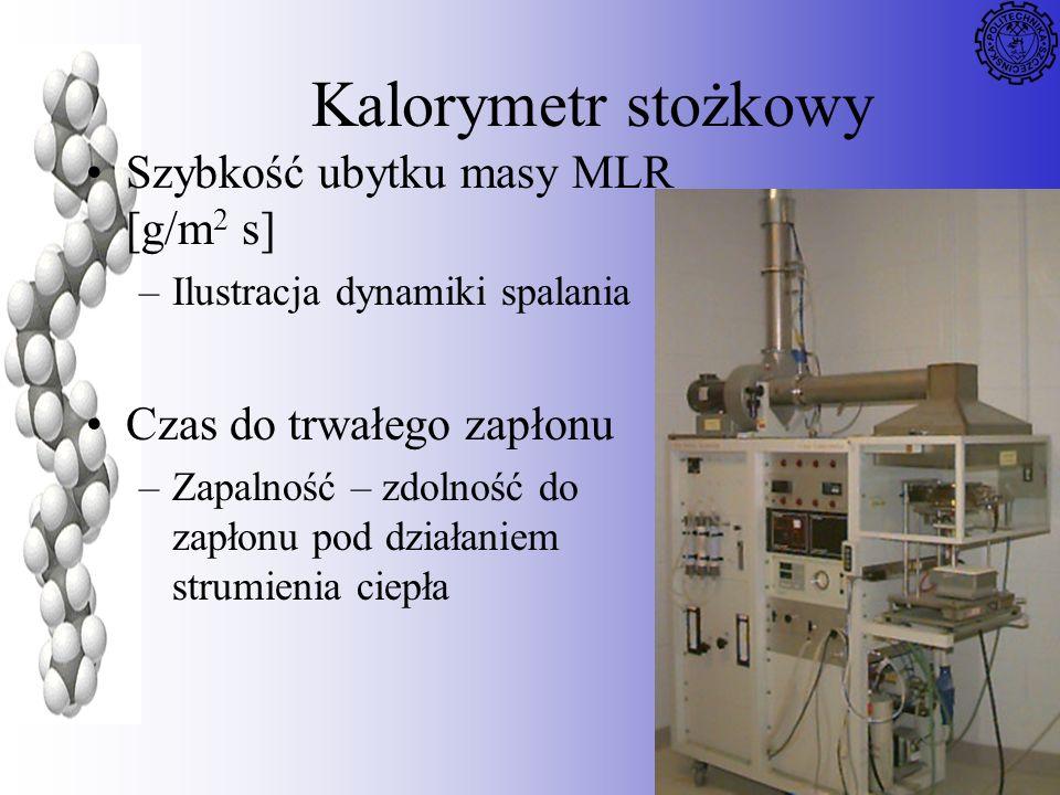 Kalorymetr stożkowy Szybkość ubytku masy MLR [g/m2 s]